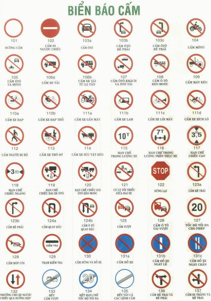 Biển báo cấm luật giao thông đường bộ