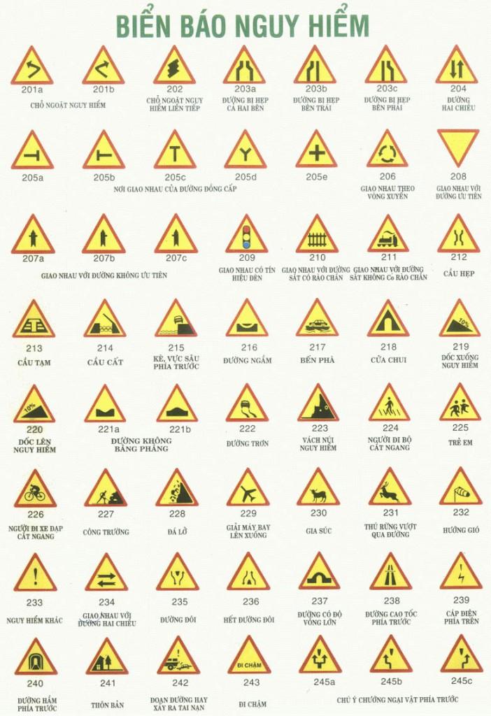 Biển báo nguy hiểm luật giao thông đường bộ